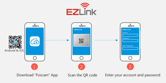 Foscam EZLink